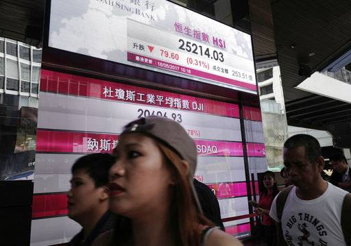 People walk past an electronic board showing Hong Kong share index outside a local bank in Hong Kong, Thursday, May 18, 2017. Asian stock benchmarks skidded lower Thursday following Wall Street's worst day in months as Washington's political chaos made investors more nervous about risky assets and the outlook for President Donald Trump's business-friendly proposals. (AP Photo/Vincent Yu)